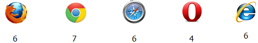 number of paralel connection